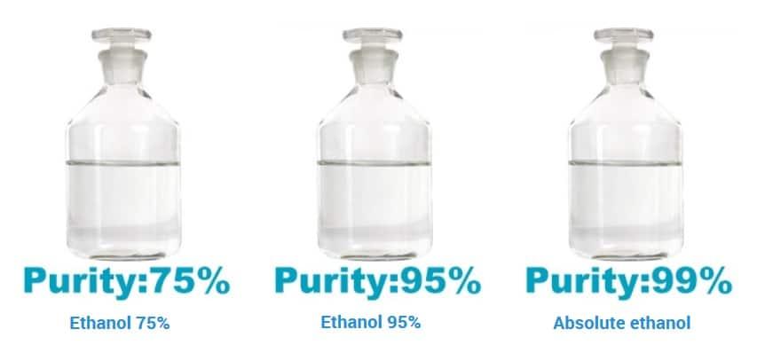 Absolute ethanol
